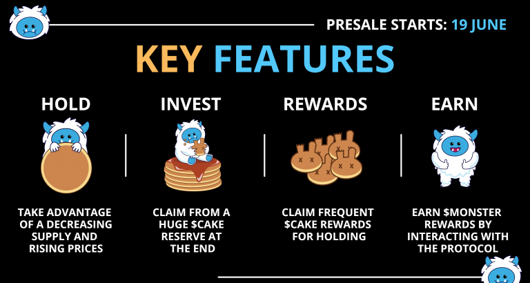 Cake Monster Launches IDO to Combat Token Monopolization and Hyperdeflation